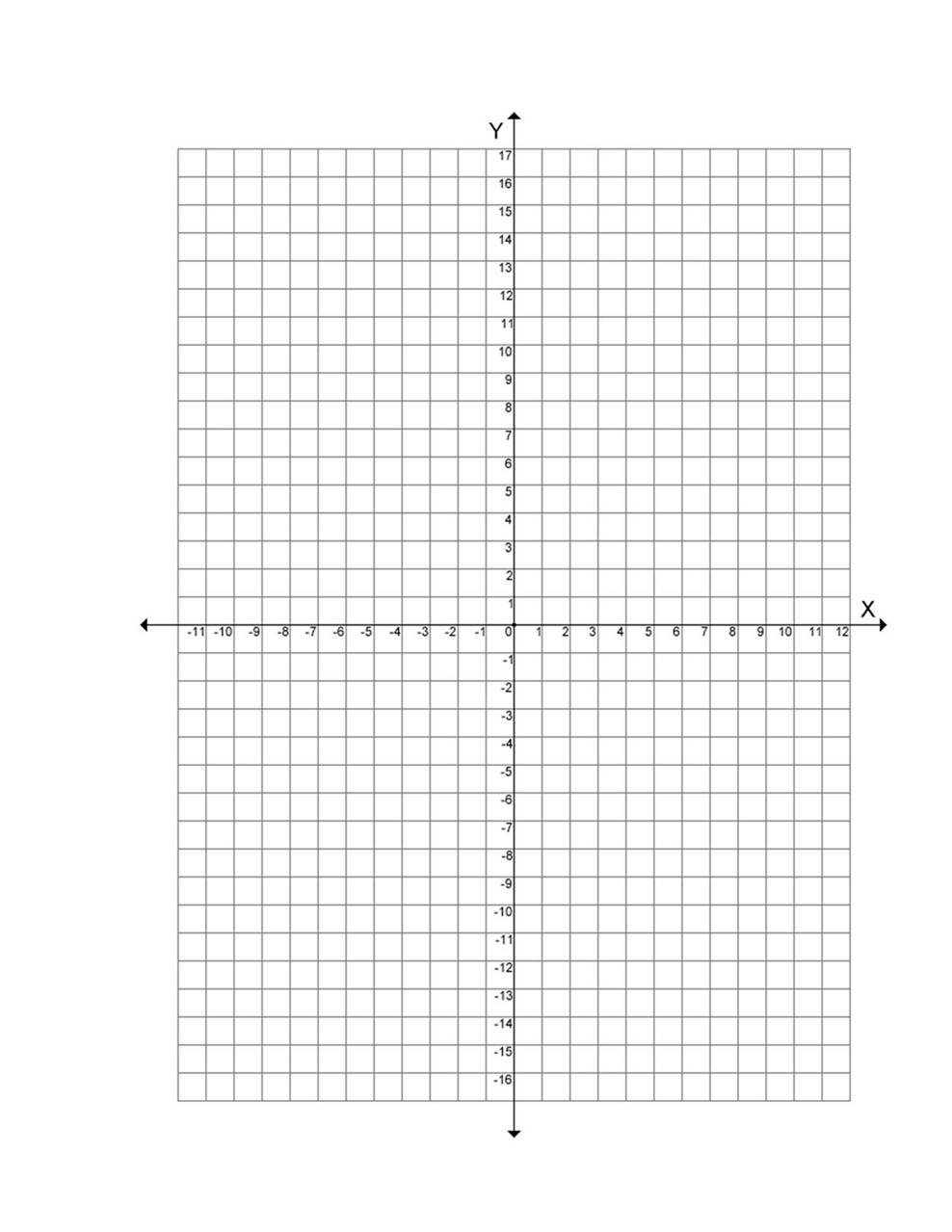 Printable Polar Coordinate Graph Paper Pictures